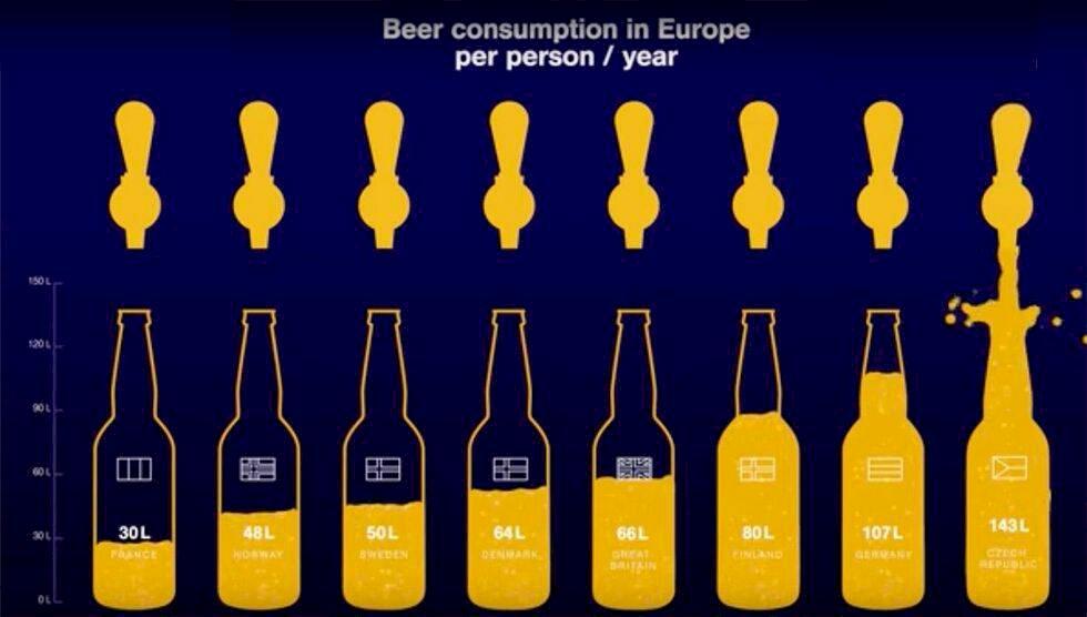 Här är flygplatsölen dyrast i Europa