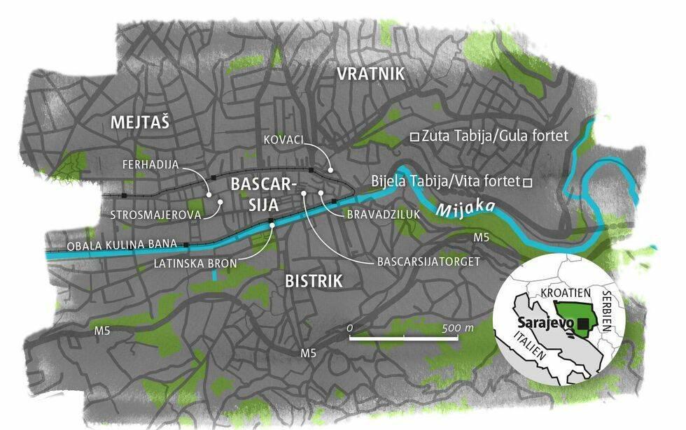 Guide: Sarajevo