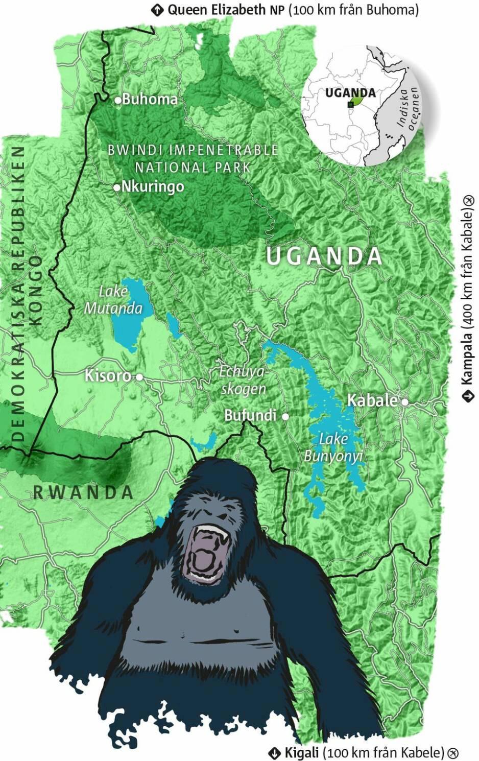 Guide: Uganda